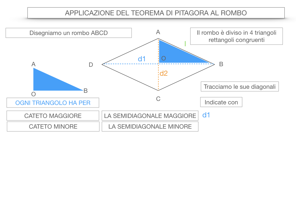 20. APPLICAZIONE DEL TEOREMA DI PITAGORA AL ROMBO_SIMULAZIONE.023