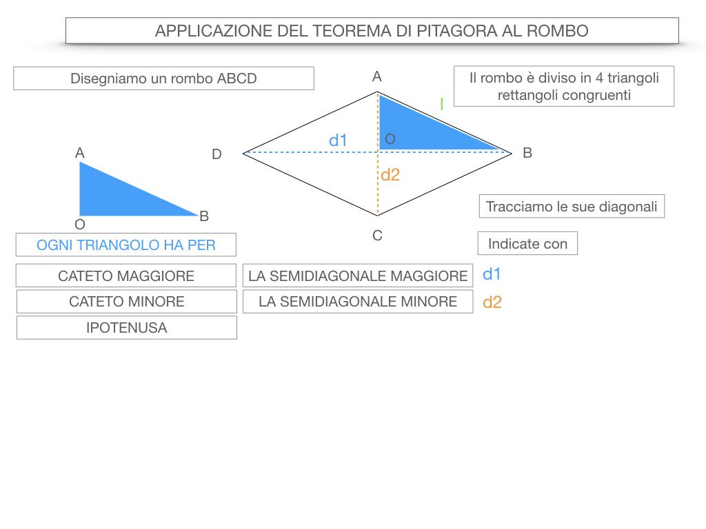 20. APPLICAZIONE DEL TEOREMA DI PITAGORA AL ROMBO_SIMULAZIONE.025