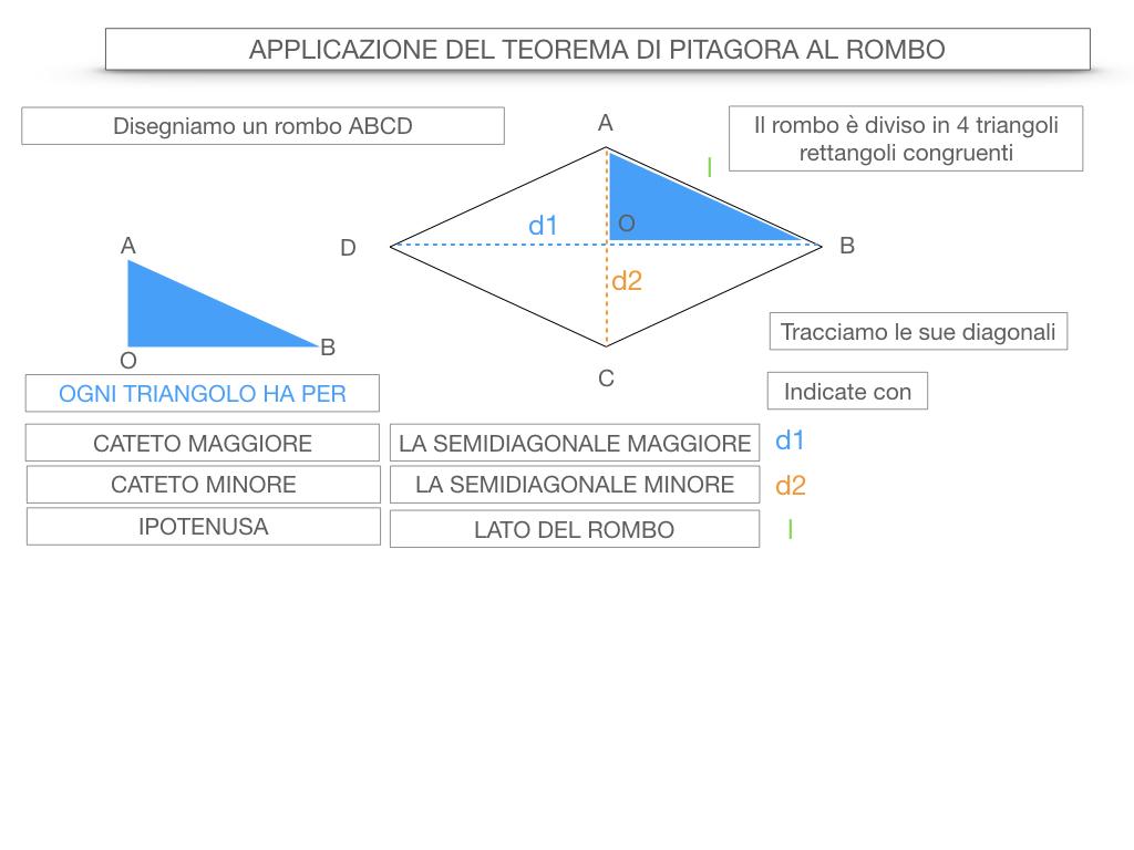 20. APPLICAZIONE DEL TEOREMA DI PITAGORA AL ROMBO_SIMULAZIONE.027
