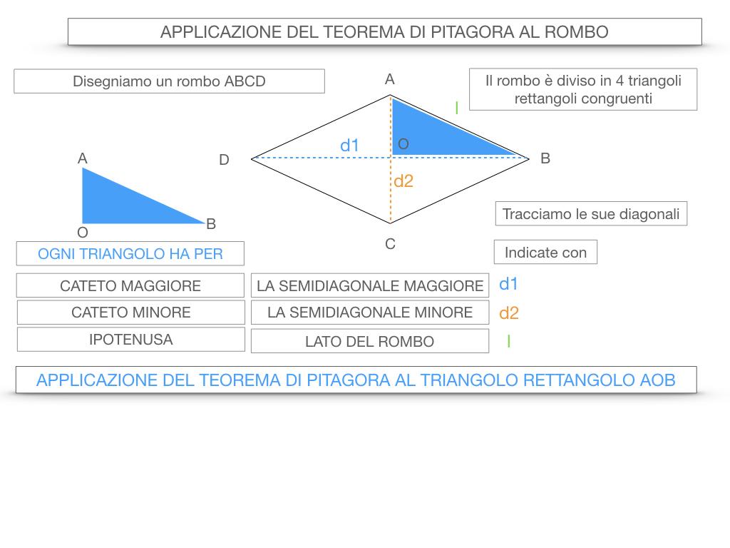 20. APPLICAZIONE DEL TEOREMA DI PITAGORA AL ROMBO_SIMULAZIONE.028
