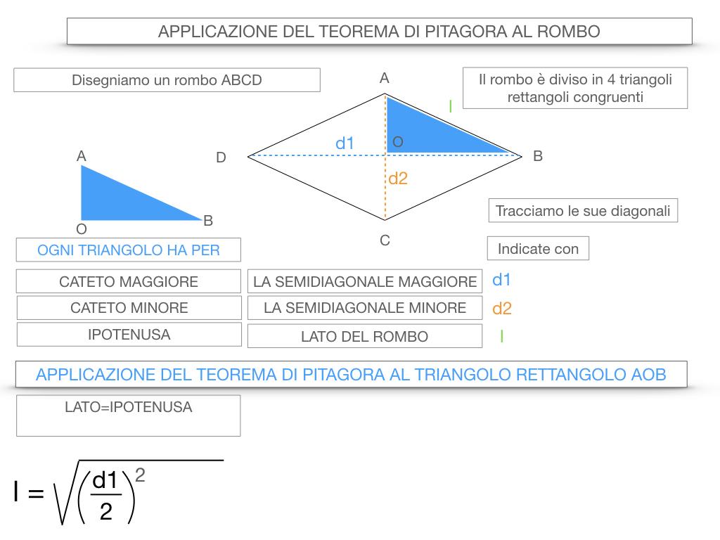 20. APPLICAZIONE DEL TEOREMA DI PITAGORA AL ROMBO_SIMULAZIONE.030
