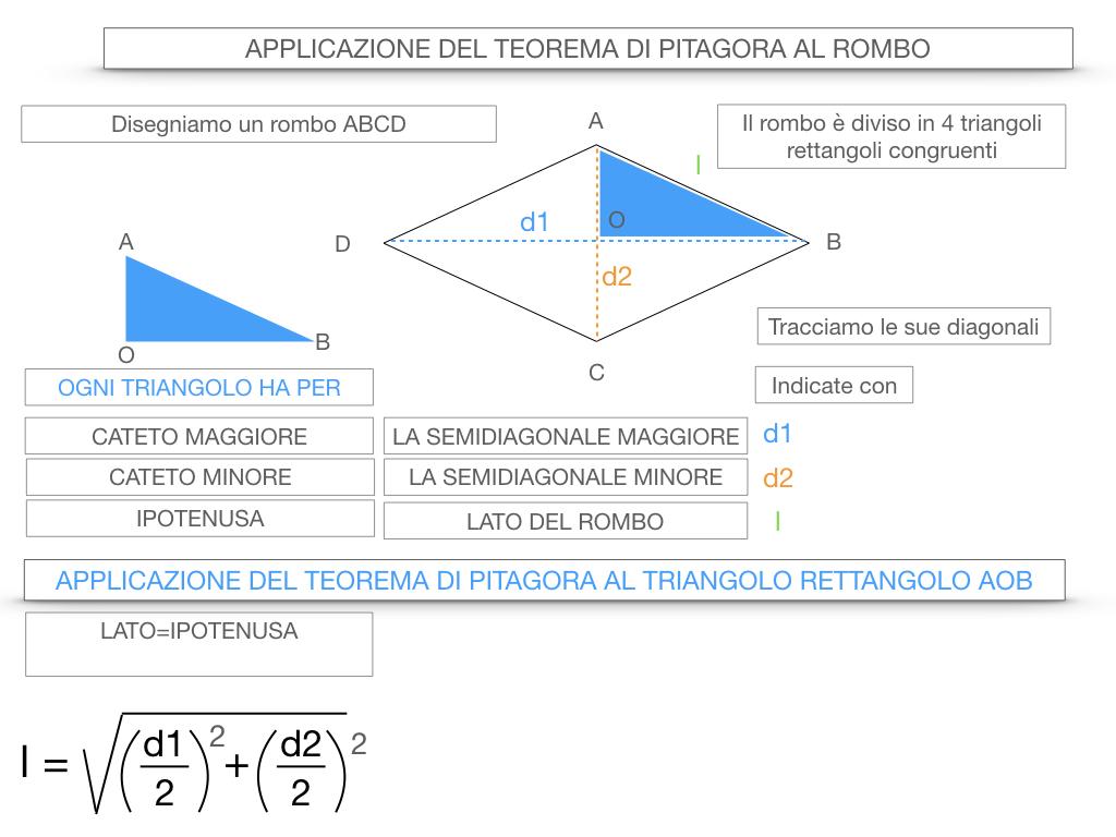 20. APPLICAZIONE DEL TEOREMA DI PITAGORA AL ROMBO_SIMULAZIONE.031