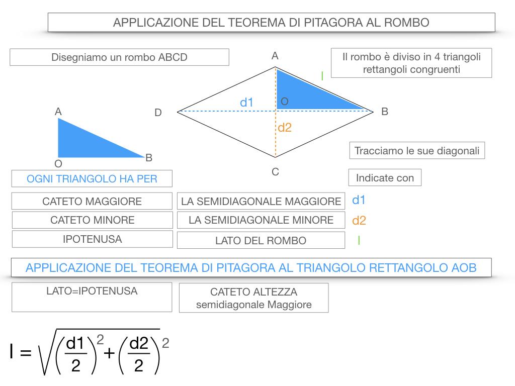 20. APPLICAZIONE DEL TEOREMA DI PITAGORA AL ROMBO_SIMULAZIONE.032
