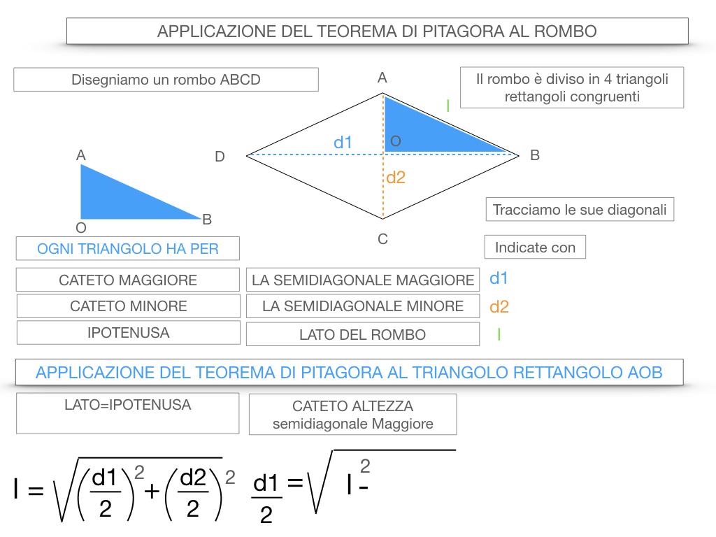 20. APPLICAZIONE DEL TEOREMA DI PITAGORA AL ROMBO_SIMULAZIONE.034