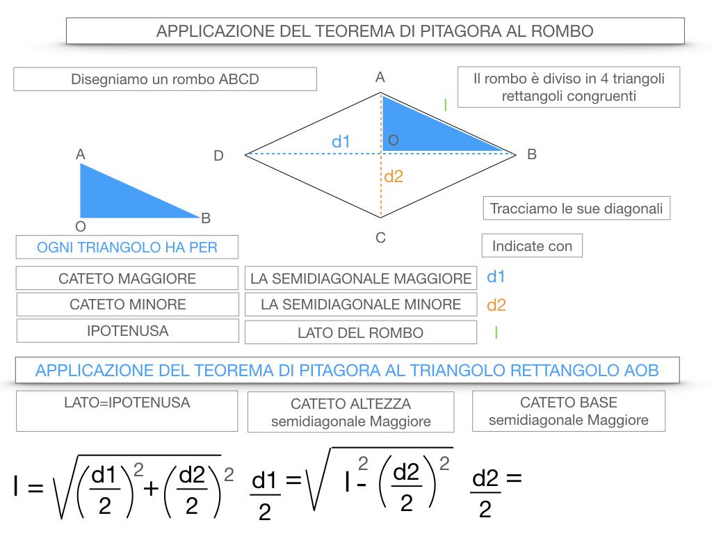 20. APPLICAZIONE DEL TEOREMA DI PITAGORA AL ROMBO_SIMULAZIONE.037