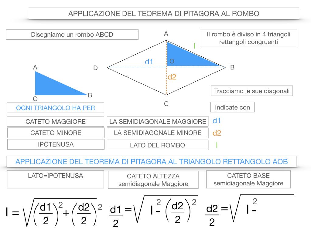 20. APPLICAZIONE DEL TEOREMA DI PITAGORA AL ROMBO_SIMULAZIONE.038