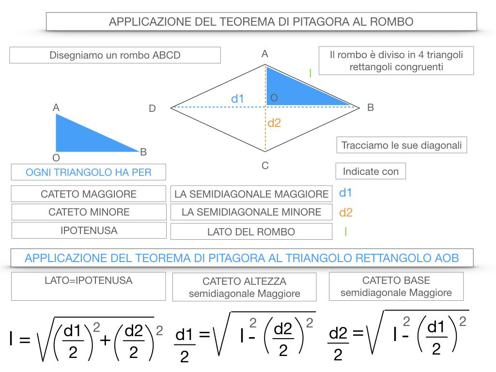 20. APPLICAZIONE DEL TEOREMA DI PITAGORA AL ROMBO_SIMULAZIONE.039