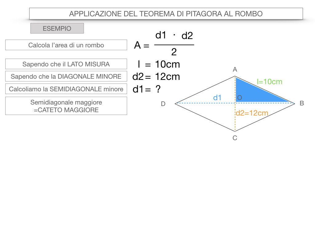 20. APPLICAZIONE DEL TEOREMA DI PITAGORA AL ROMBO_SIMULAZIONE.065