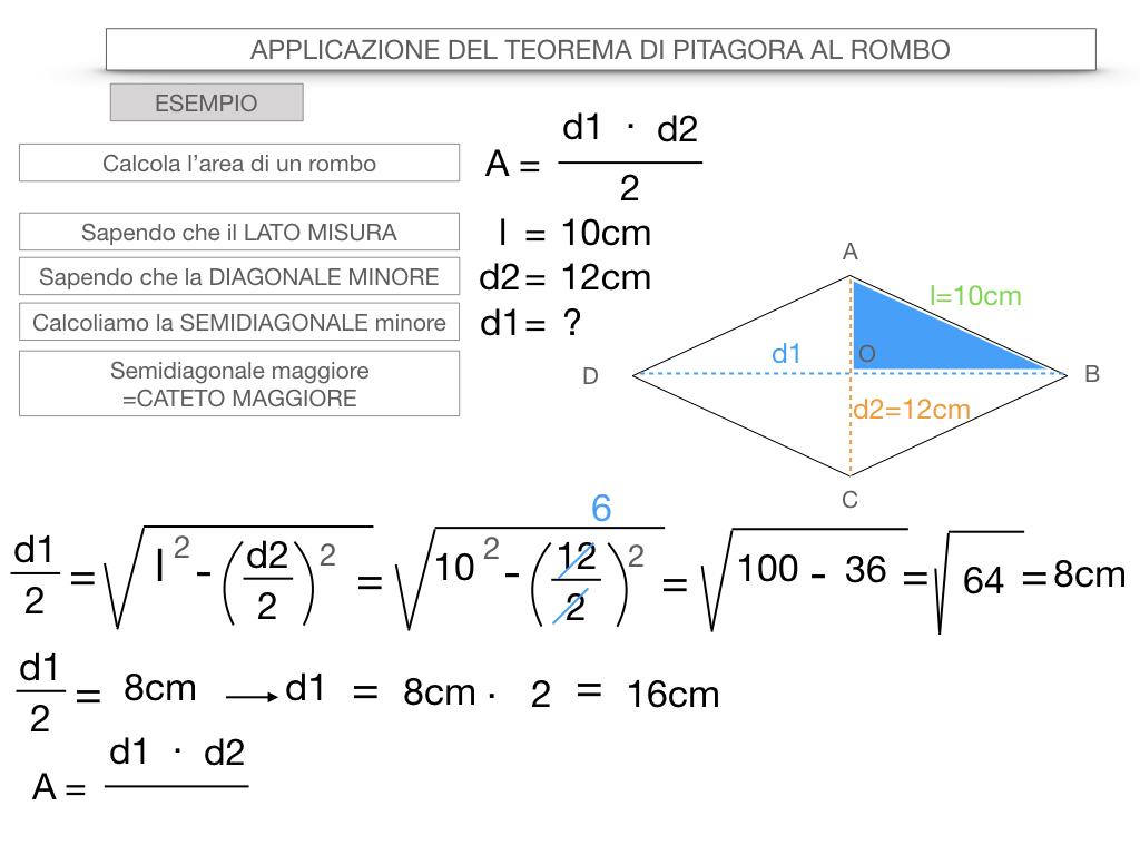 20. APPLICAZIONE DEL TEOREMA DI PITAGORA AL ROMBO_SIMULAZIONE.083