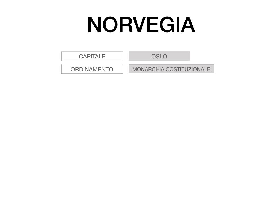 20. NORVEGIA_SIMULAZIONE.004