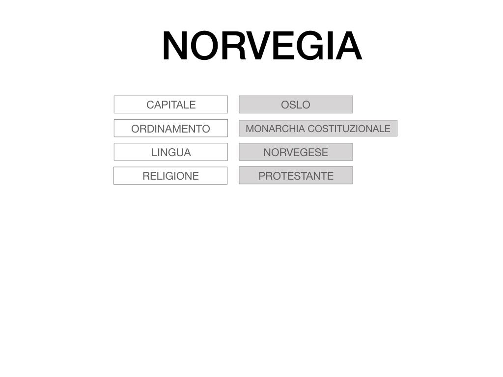 20. NORVEGIA_SIMULAZIONE.006