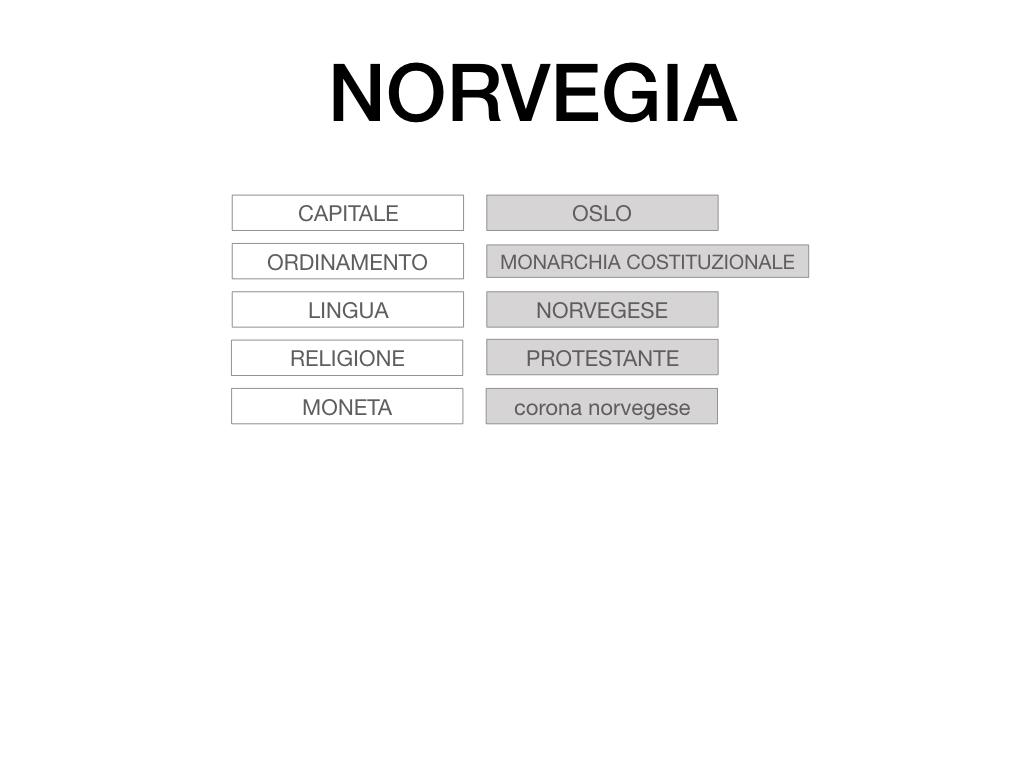 20. NORVEGIA_SIMULAZIONE.007