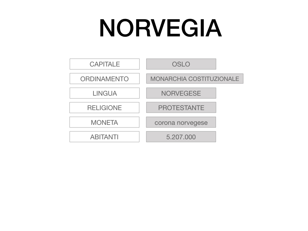 20. NORVEGIA_SIMULAZIONE.008