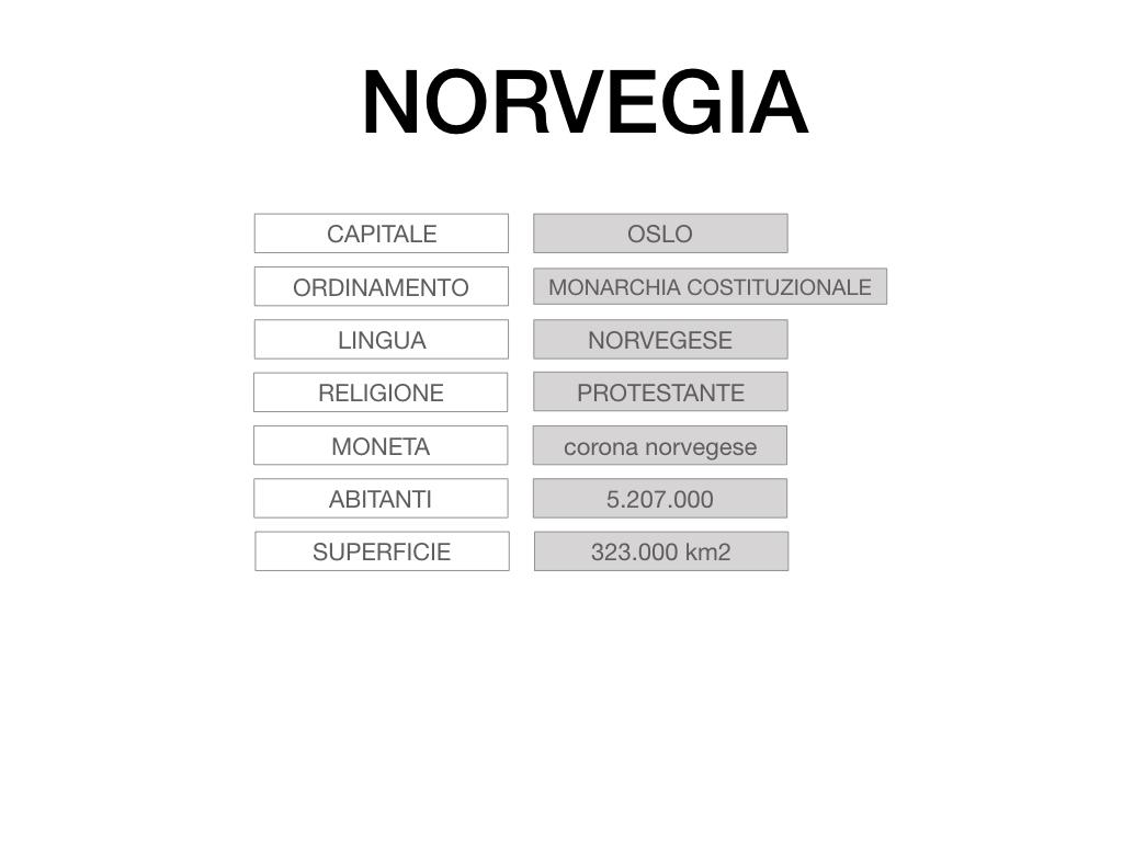 20. NORVEGIA_SIMULAZIONE.009