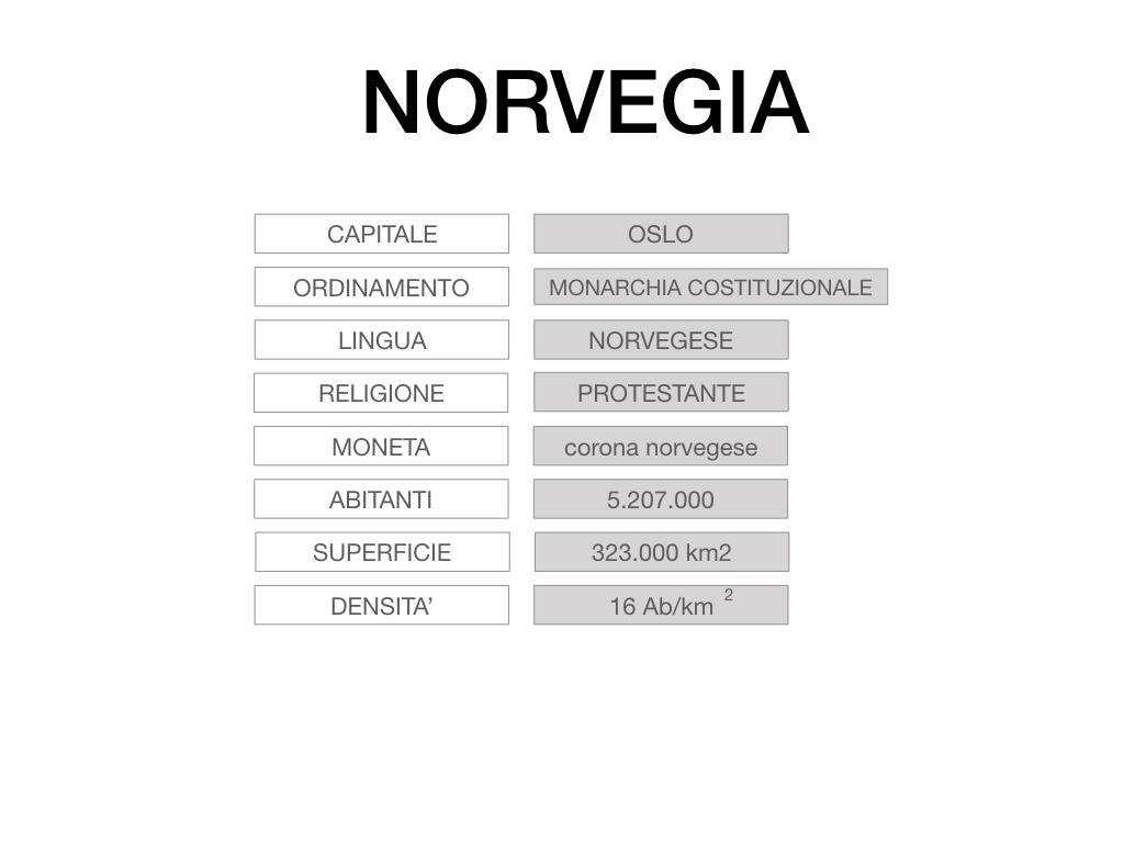 20. NORVEGIA_SIMULAZIONE.010