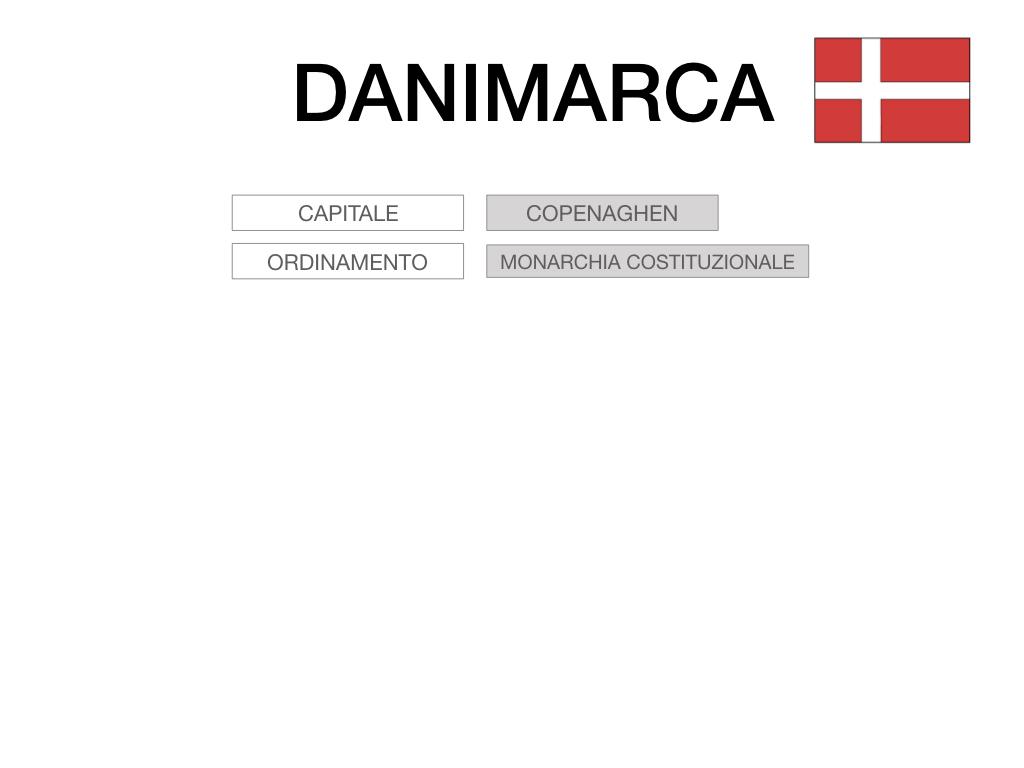 21. DANIMARCA_CARTACEO_SIMULAZIONE.004