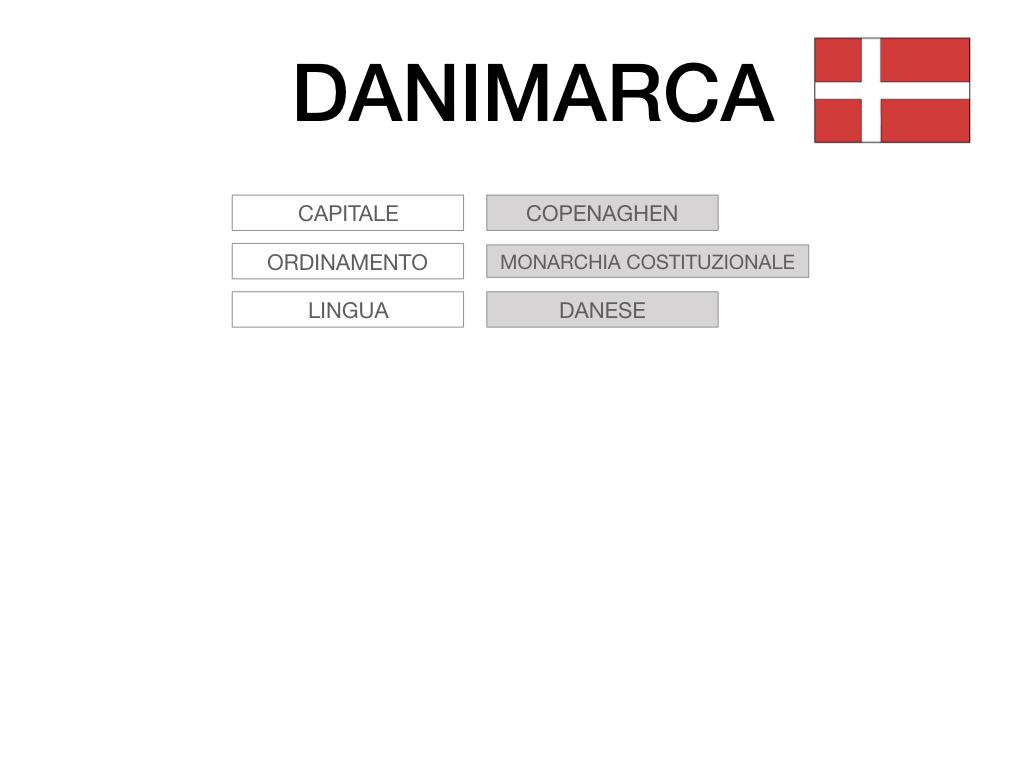 21. DANIMARCA_CARTACEO_SIMULAZIONE.005