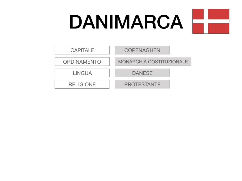 21. DANIMARCA_CARTACEO_SIMULAZIONE.006