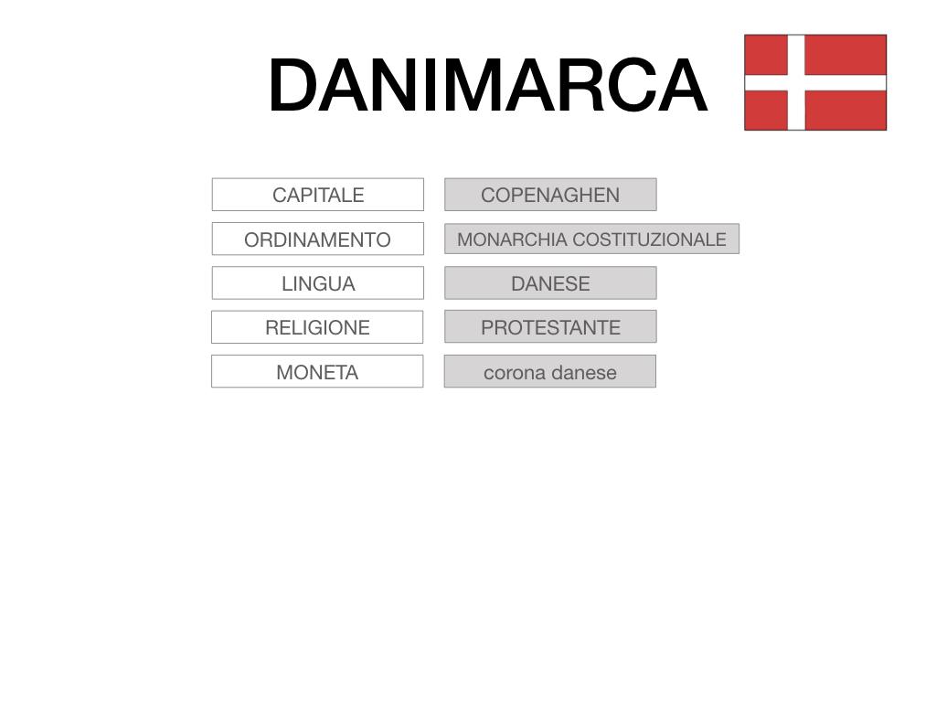 21. DANIMARCA_CARTACEO_SIMULAZIONE.007