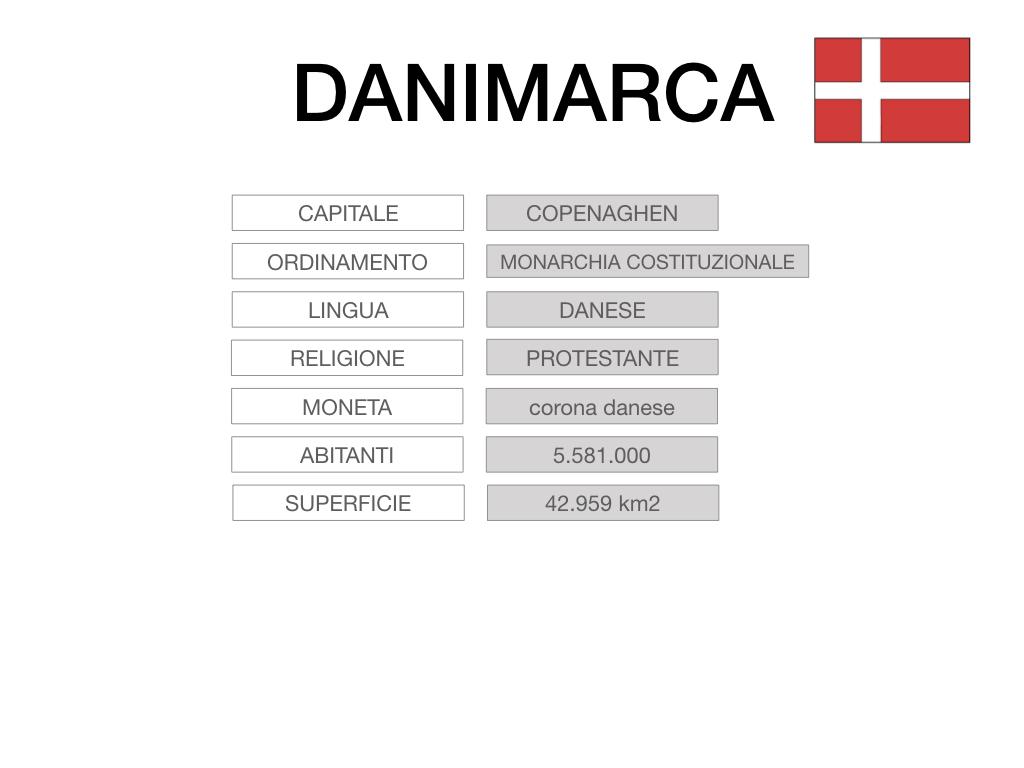 21. DANIMARCA_CARTACEO_SIMULAZIONE.009
