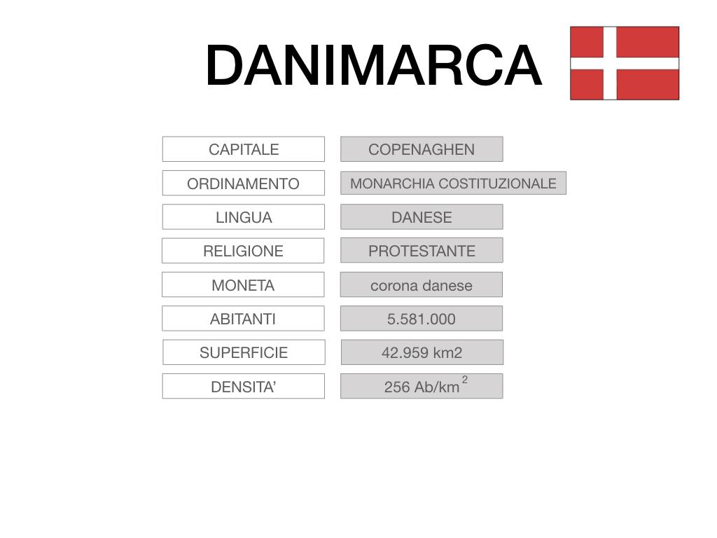 21. DANIMARCA_CARTACEO_SIMULAZIONE.010
