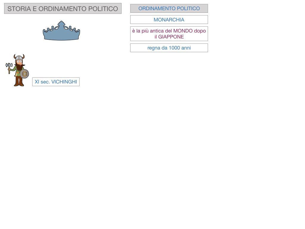 21. DANIMARCA_CARTACEO_SIMULAZIONE.042