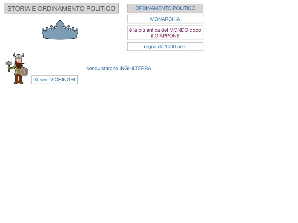 21. DANIMARCA_CARTACEO_SIMULAZIONE.043