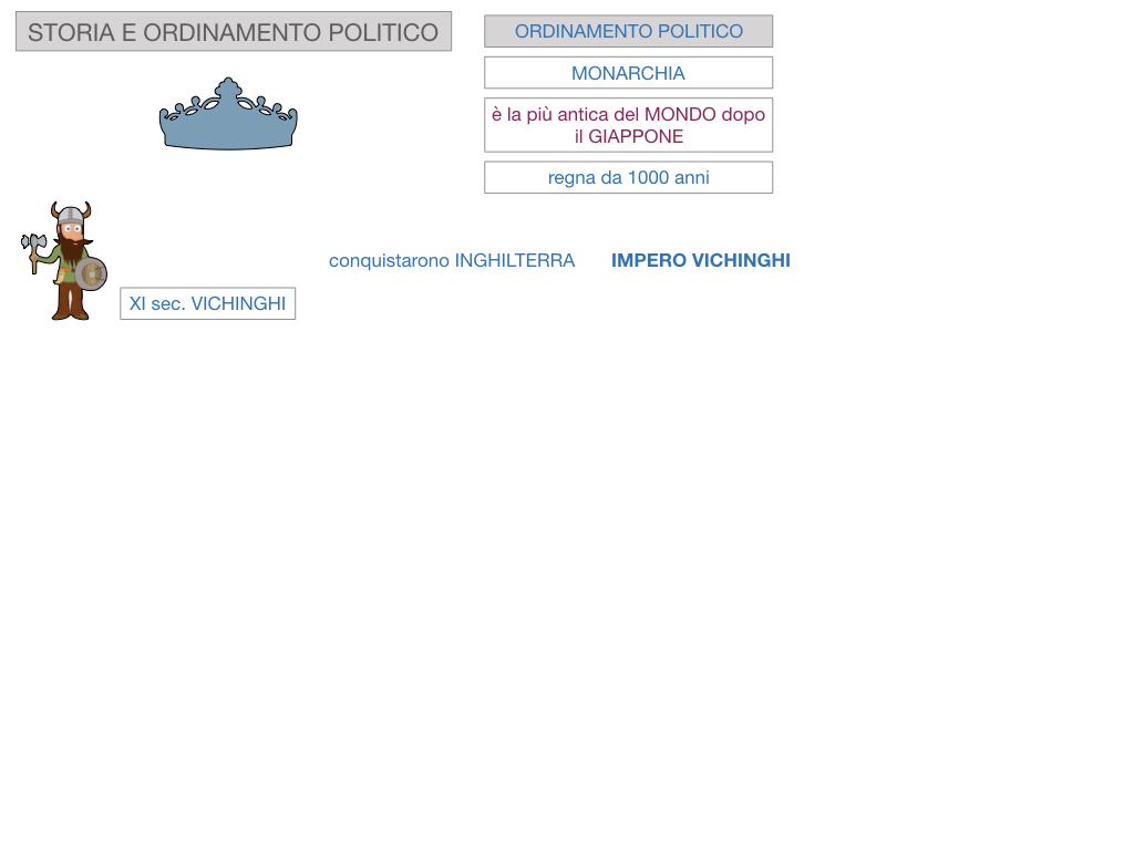 21. DANIMARCA_CARTACEO_SIMULAZIONE.044