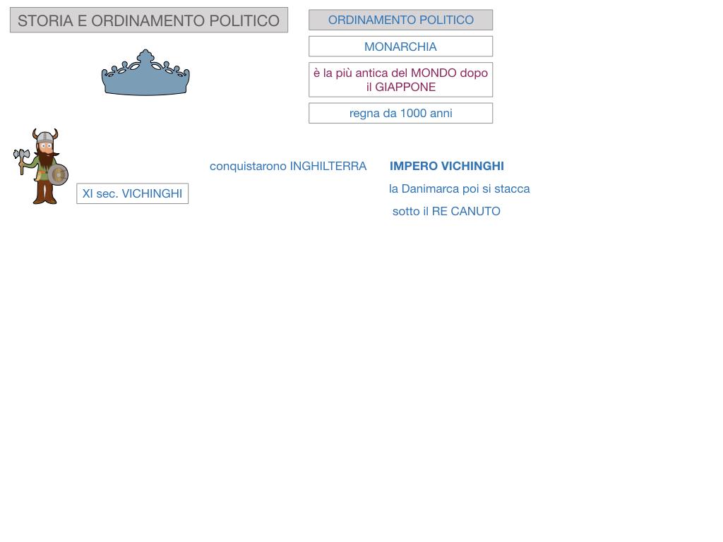 21. DANIMARCA_CARTACEO_SIMULAZIONE.045