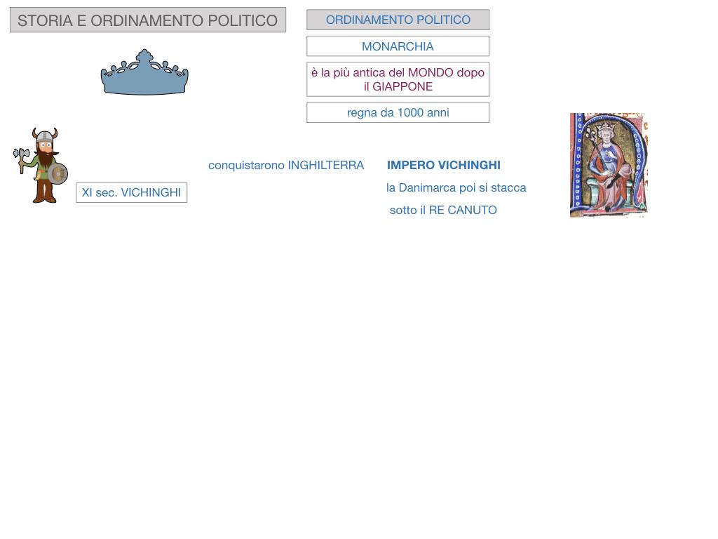 21. DANIMARCA_CARTACEO_SIMULAZIONE.046