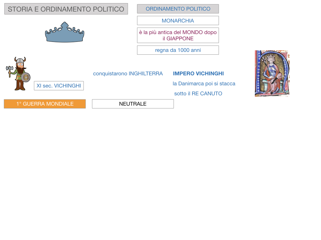 21. DANIMARCA_CARTACEO_SIMULAZIONE.047