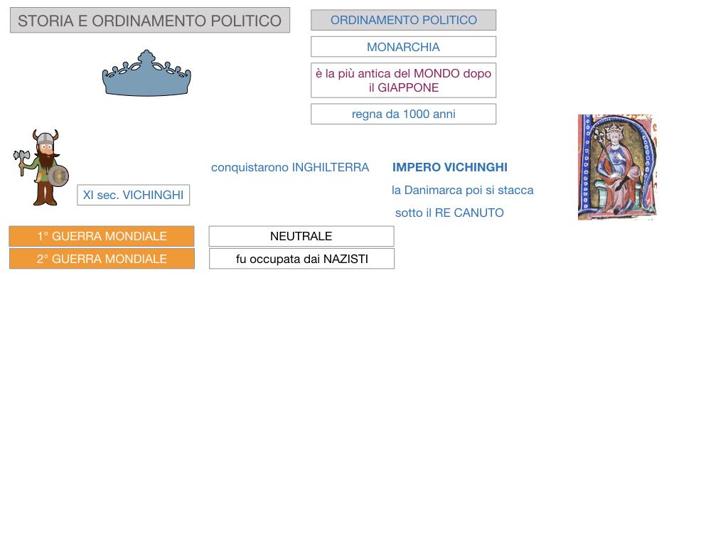 21. DANIMARCA_CARTACEO_SIMULAZIONE.048