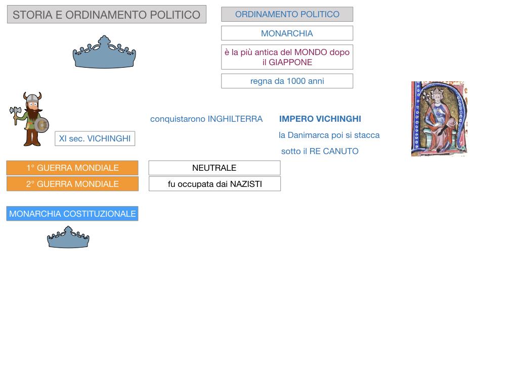 21. DANIMARCA_CARTACEO_SIMULAZIONE.049