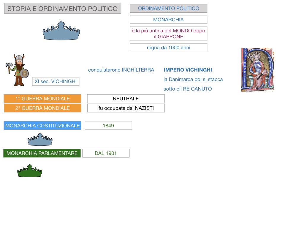 21. DANIMARCA_CARTACEO_SIMULAZIONE.051