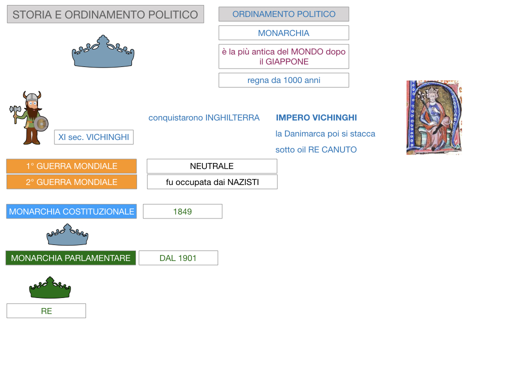 21. DANIMARCA_CARTACEO_SIMULAZIONE.052