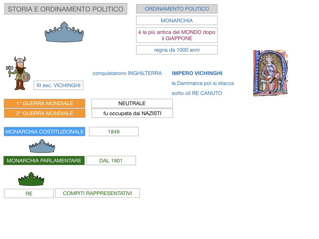 21. DANIMARCA_CARTACEO_SIMULAZIONE.053