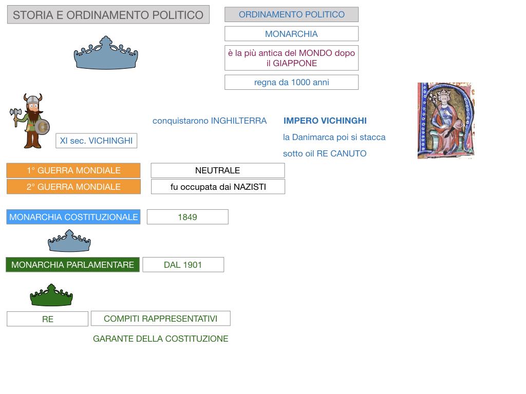 21. DANIMARCA_CARTACEO_SIMULAZIONE.054