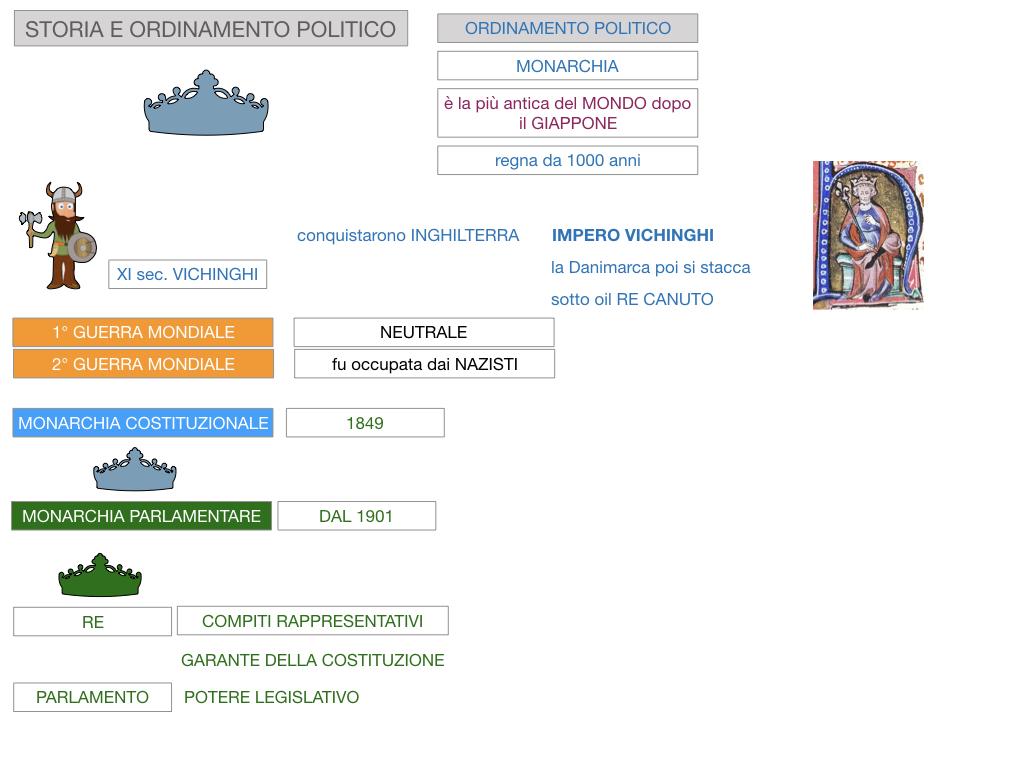 21. DANIMARCA_CARTACEO_SIMULAZIONE.055