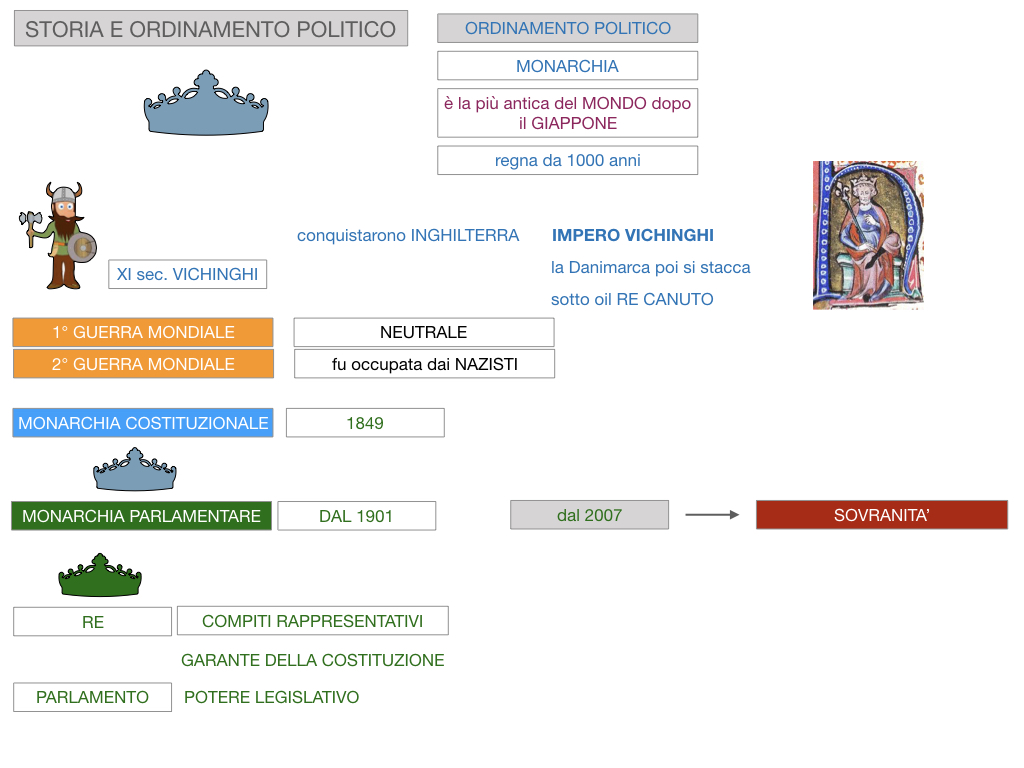 21. DANIMARCA_CARTACEO_SIMULAZIONE.056