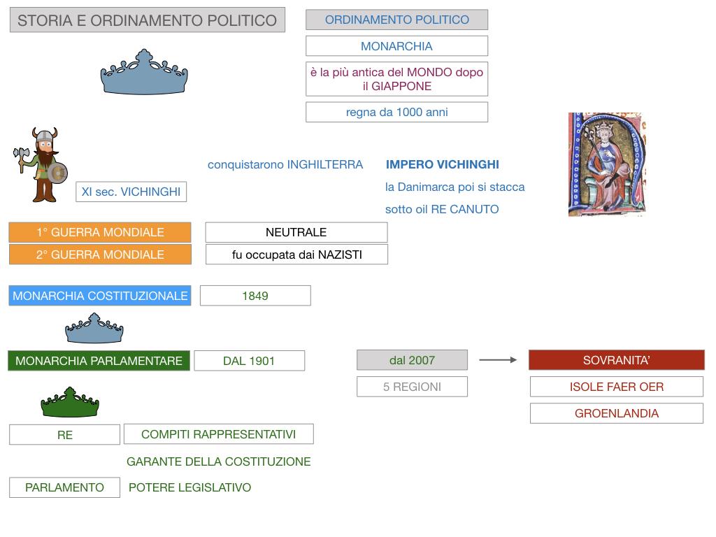 21. DANIMARCA_CARTACEO_SIMULAZIONE.059