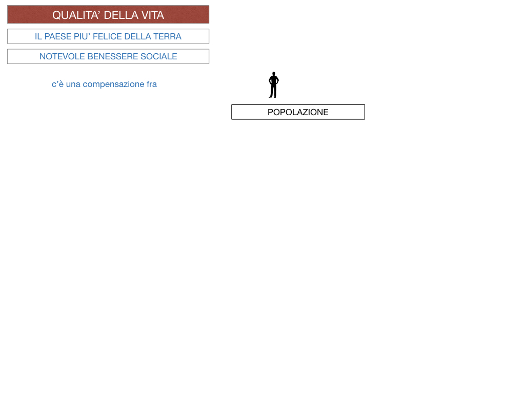 21. DANIMARCA_CARTACEO_SIMULAZIONE.064