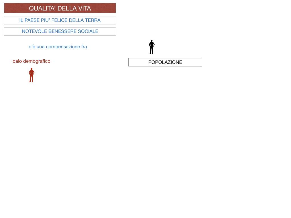 21. DANIMARCA_CARTACEO_SIMULAZIONE.065