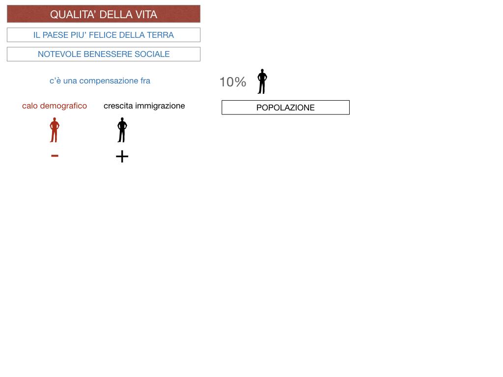 21. DANIMARCA_CARTACEO_SIMULAZIONE.066