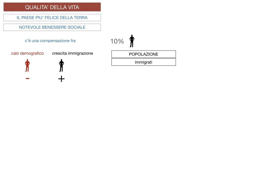 21. DANIMARCA_CARTACEO_SIMULAZIONE.067