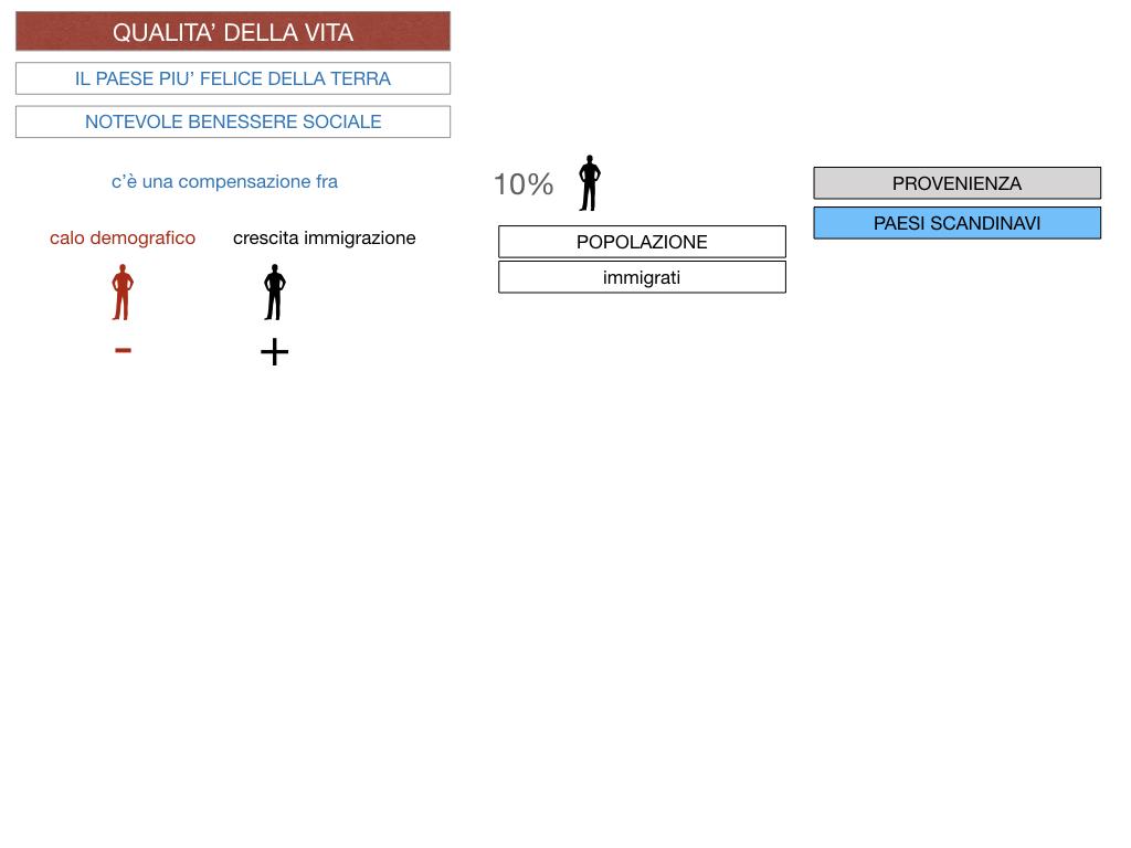 21. DANIMARCA_CARTACEO_SIMULAZIONE.069