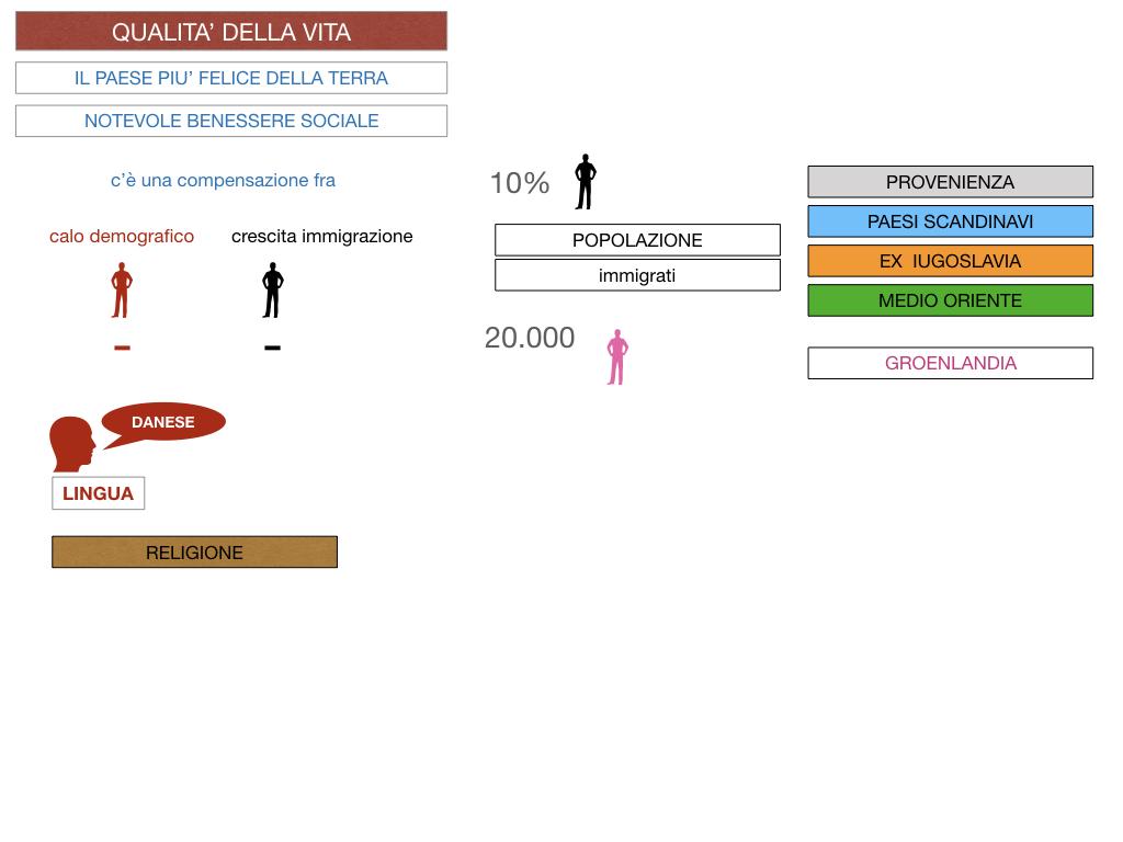 21. DANIMARCA_CARTACEO_SIMULAZIONE.074