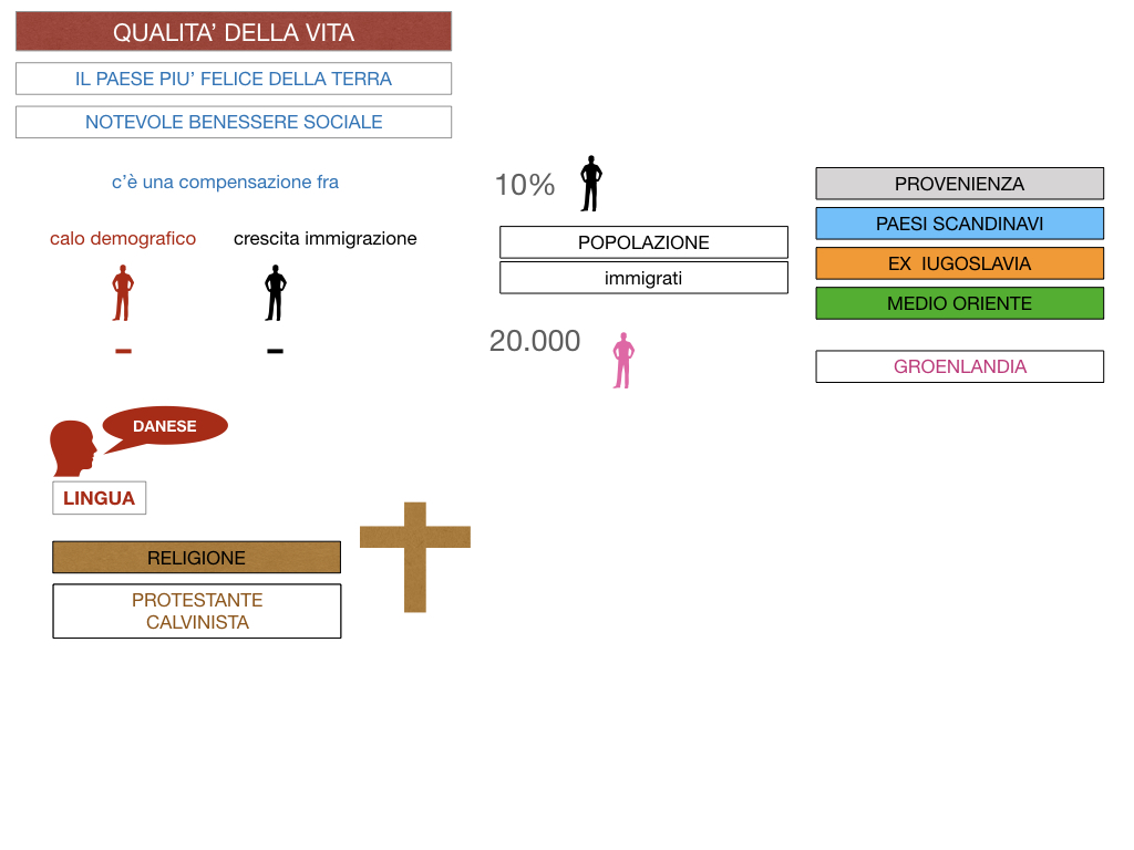 21. DANIMARCA_CARTACEO_SIMULAZIONE.075