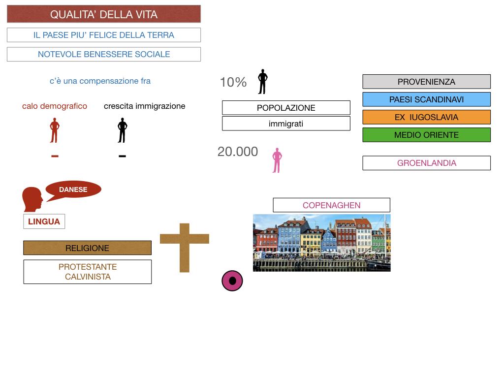 21. DANIMARCA_CARTACEO_SIMULAZIONE.076