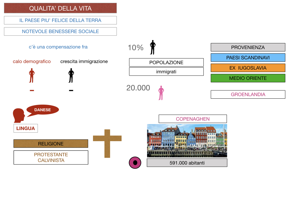 21. DANIMARCA_CARTACEO_SIMULAZIONE.077
