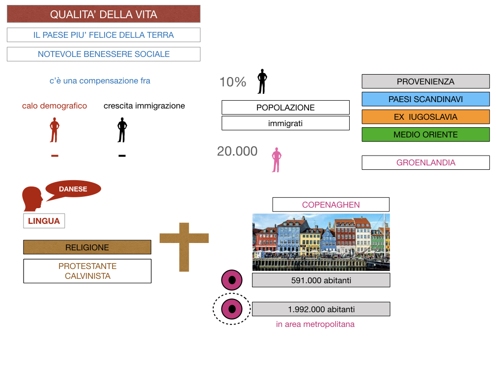 21. DANIMARCA_CARTACEO_SIMULAZIONE.079